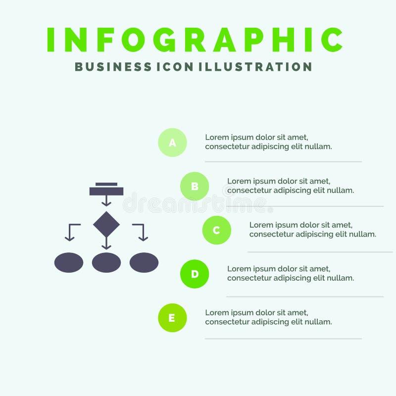 Stroomschema, Algoritme, Zaken, Gegevensarchitectuur, Regeling, Structuur, Werkschema Stevig Pictogram Infographics 5 Stappenpres stock illustratie
