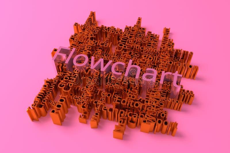 Stroomschema, bedrijfssleutelwoord en woordenwolk Voor webpagina, grafisch ontwerp, textuur of achtergrond het 3d teruggeven royalty-vrije illustratie