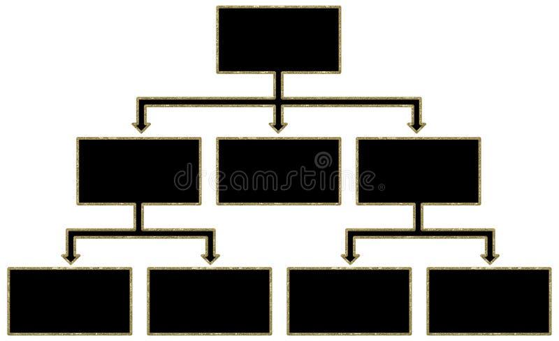 Stroomschema, grafiek vector illustratie