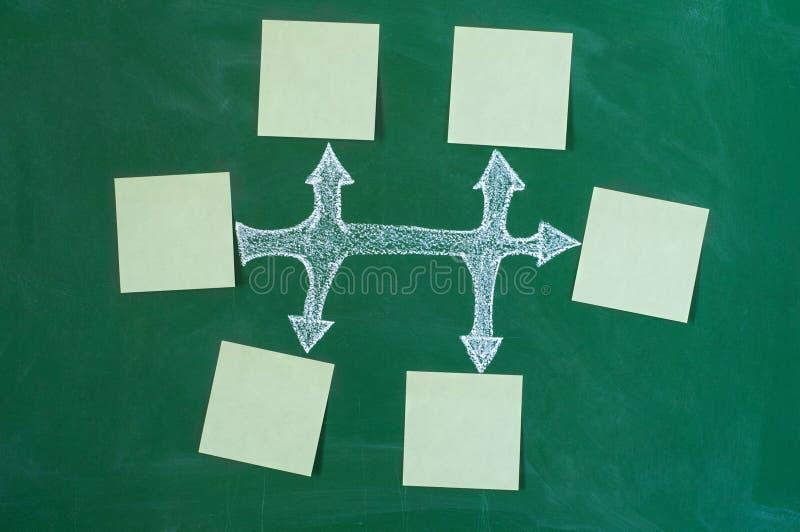 Stroomschema of lege meningskaart stock foto's
