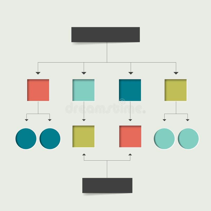 Stroomschemaregeling Het element van de Infographicsgrafiek stock illustratie