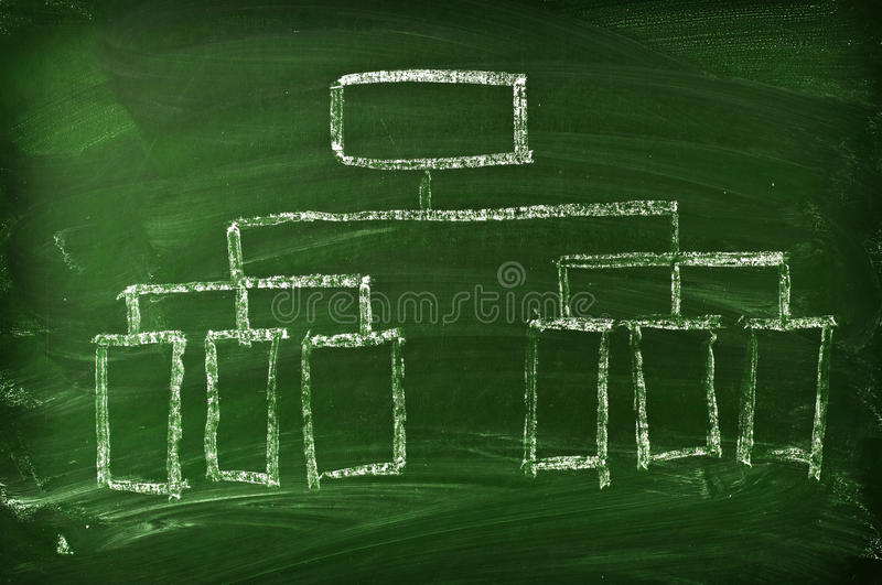 Structure. Marketing structure on green blackboard royalty free stock photography