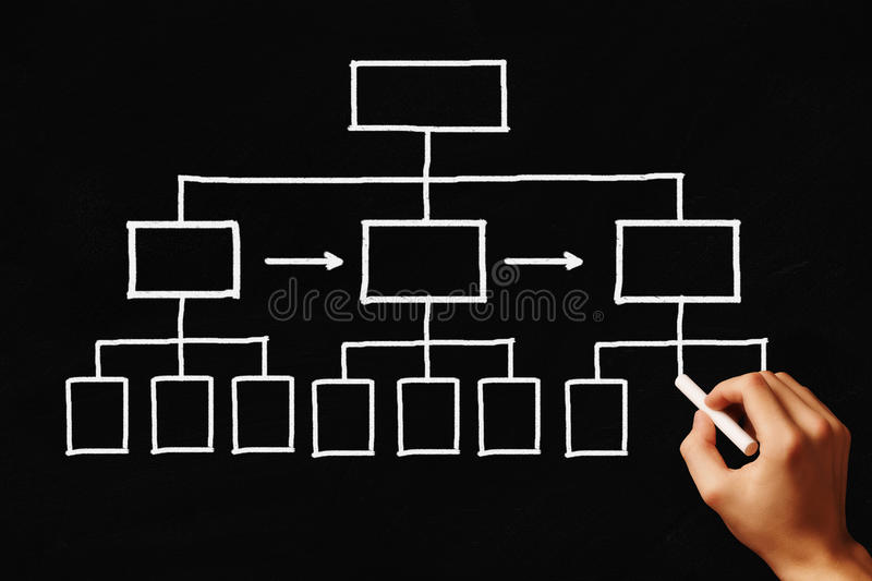 Structure. Concept sketched on blackboard stock photos