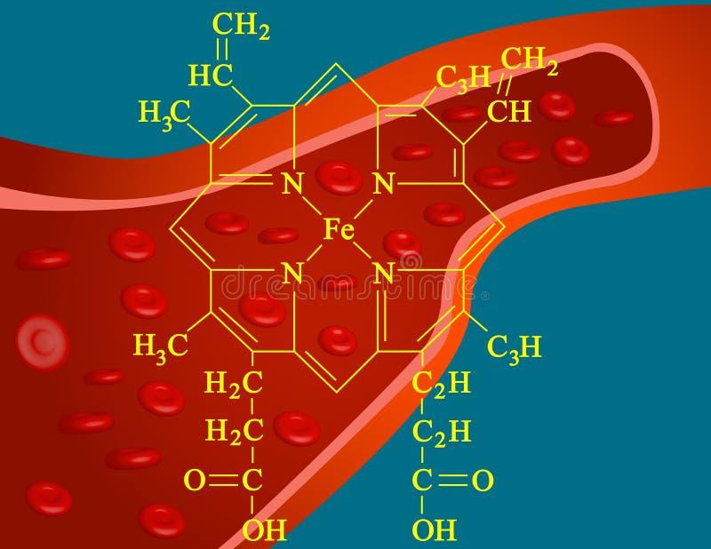 Structure de Heme illustration de vecteur