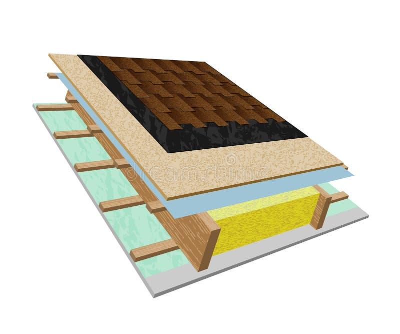 Structure de toit dans une coupe illustration de vecteur