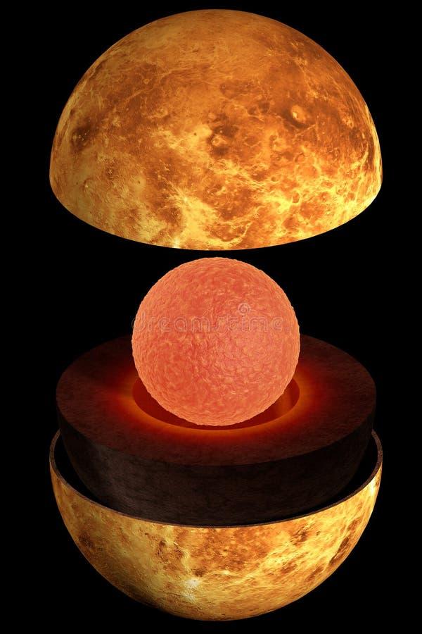 Structure intérieure de Vénus illustration de vecteur