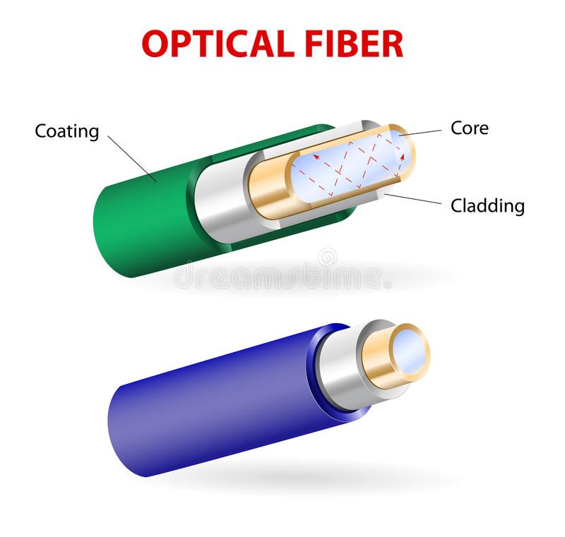 The structure of a optical fiber stock illustration