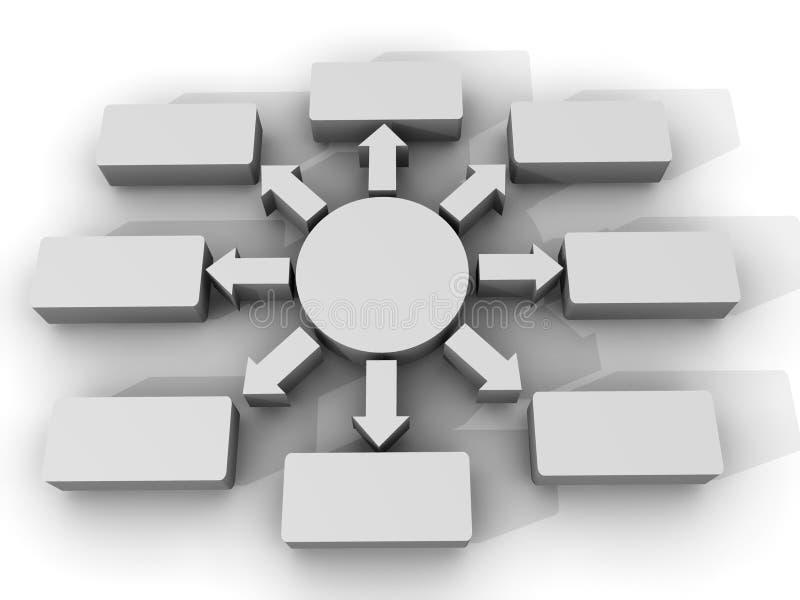 Structuur stock illustratie