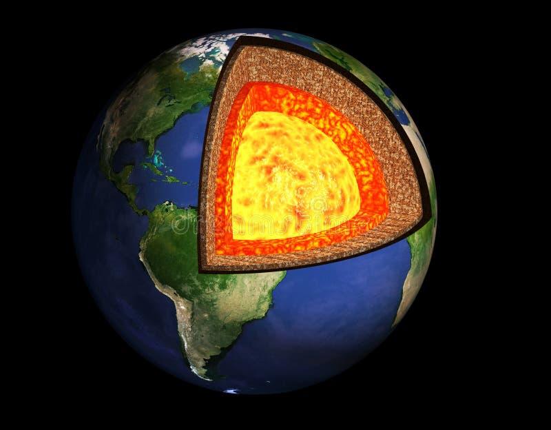 Structuur van de Aarde vector illustratie