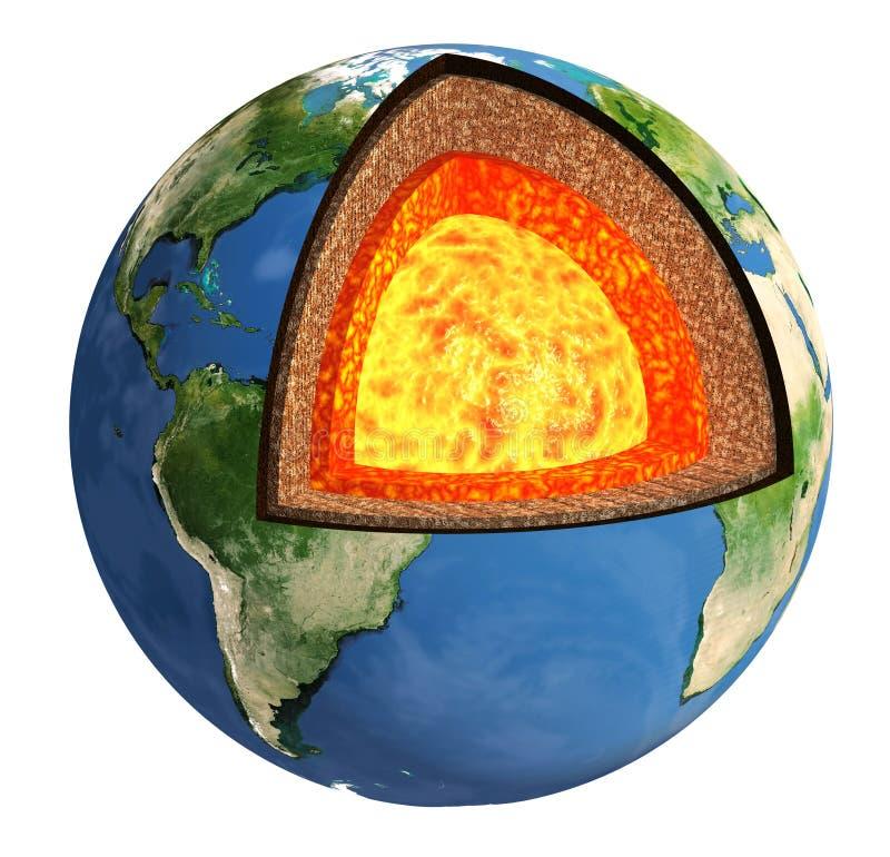 Structuur van de Aarde royalty-vrije illustratie