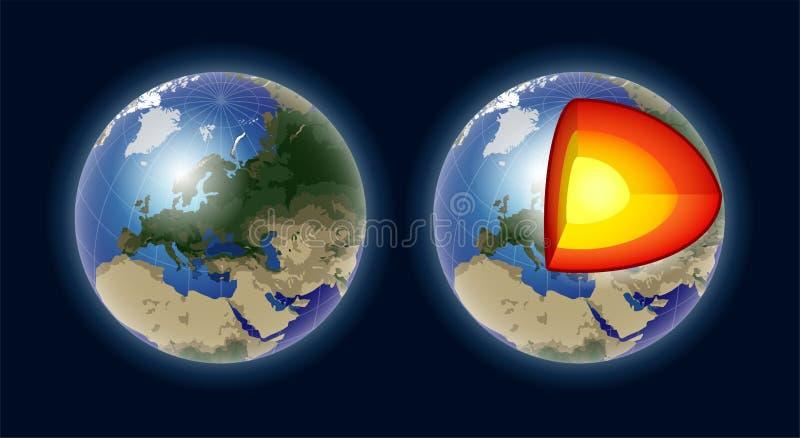 Structuur van de Aardekern - moderne vector realistische geïsoleerde illustratie royalty-vrije illustratie