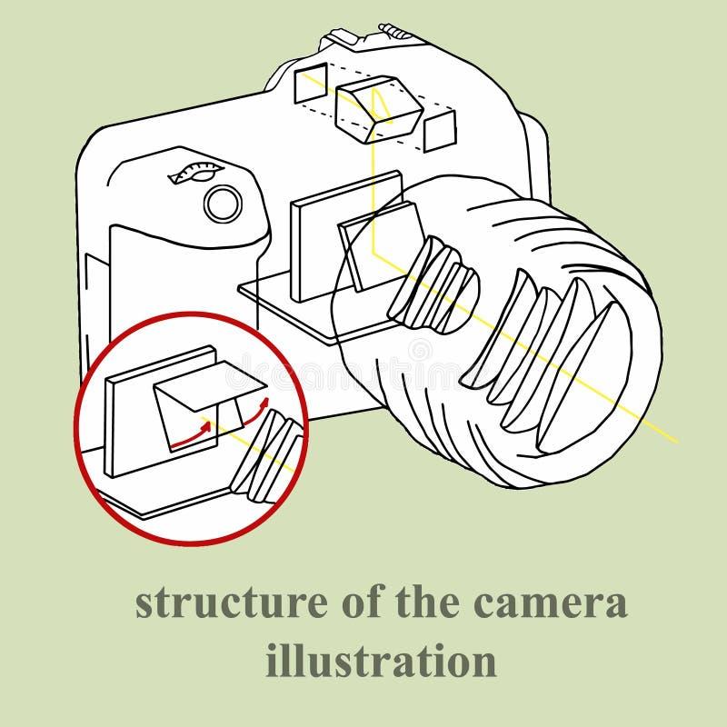 Structuur van de cameraillustratie stock illustratie