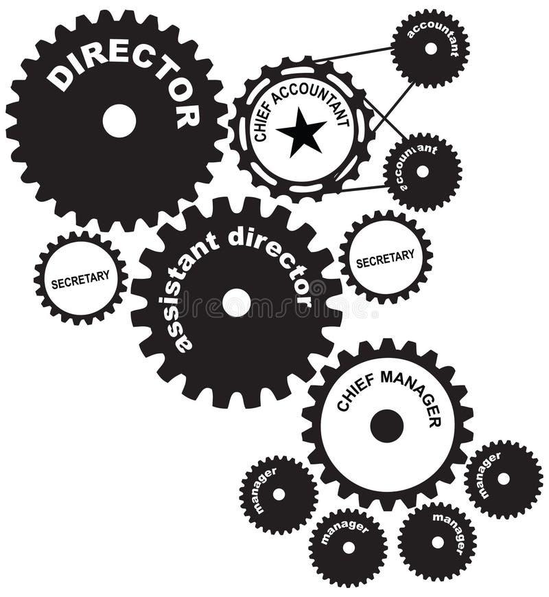 Structuur van het bedrijf vector illustratie