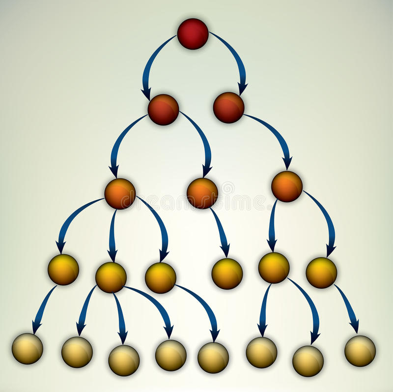 Strucure di gerarchia dell'albero di affari illustrazione di stock