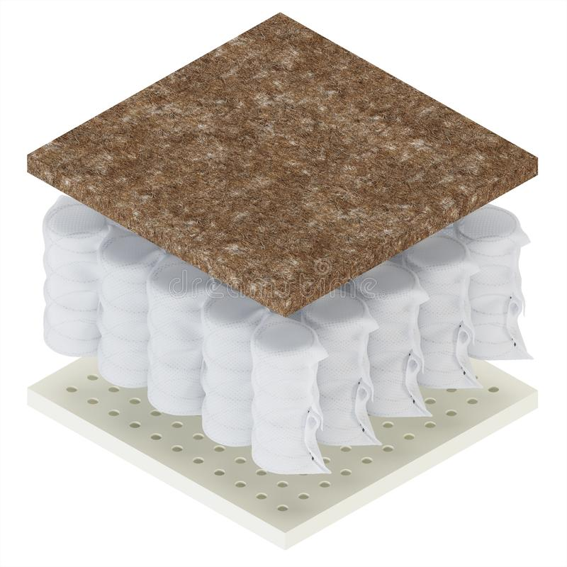 Struktur av mång--lager en ortopedisk madrass framf?rande 3d royaltyfri illustrationer