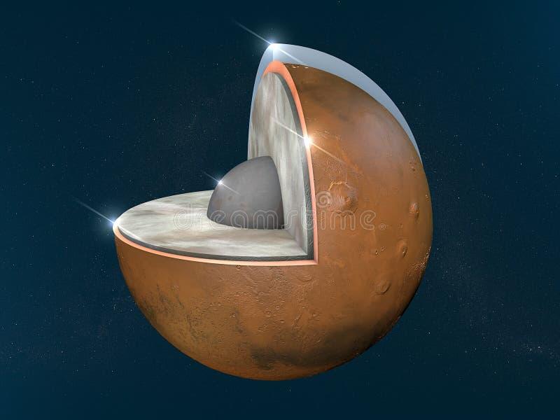 Struktur des Planeten Mars lizenzfreie abbildung