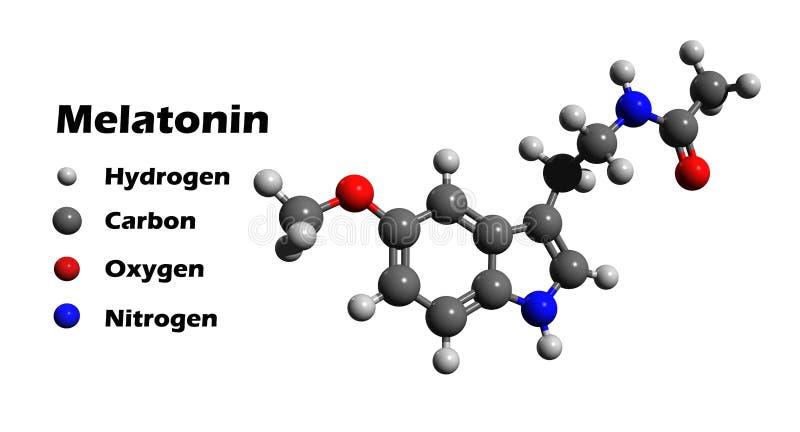 Struktur för Melatonin 3D royaltyfri illustrationer