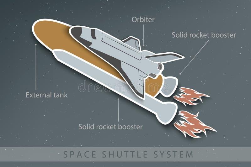 Struktura astronautyczny wahadłowiec z paliwowymi zbiornikami ilustracja wektor