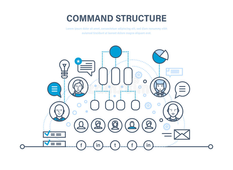Struktura komend Korporacyjnego biznesu hierarchia Komunikacje, praca zespołowa Ludzie hierarchii struktury ilustracja wektor