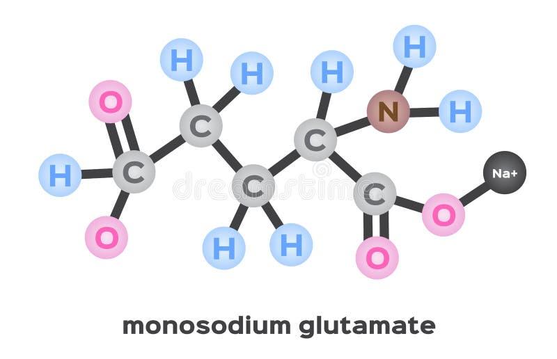 Strukturvektor för Monosodium glutamat royaltyfri illustrationer