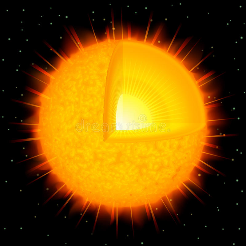 struktury słońce royalty ilustracja