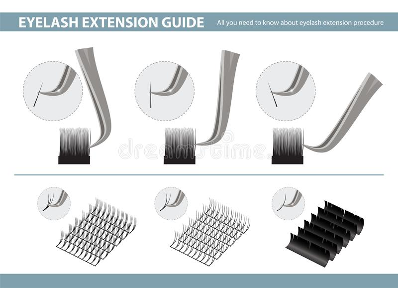 Strumenti e rifornimenti di applicazione di estensione del ciglio Come utilizzare le pinzette nell'estensione del ciglio Illustra illustrazione vettoriale