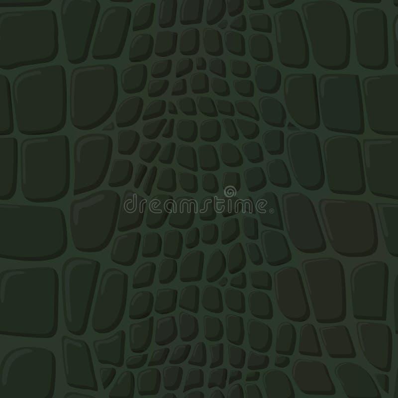 Struttura della pelle del coccodrillo royalty illustrazione gratis