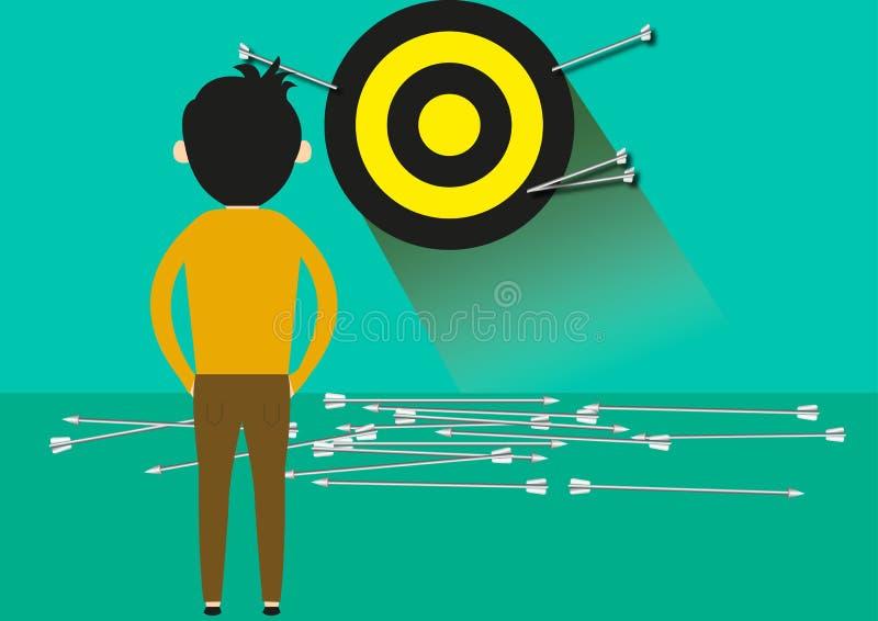 Strzała, kpi, cel i cele, ilustracji