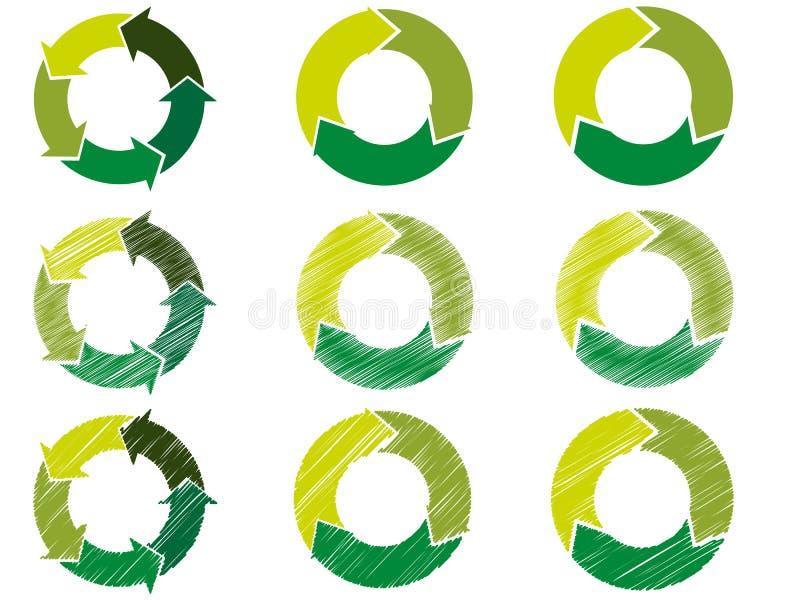 Strzałkowaty okrąg w podtrzymywalnym kolorze ilustracji