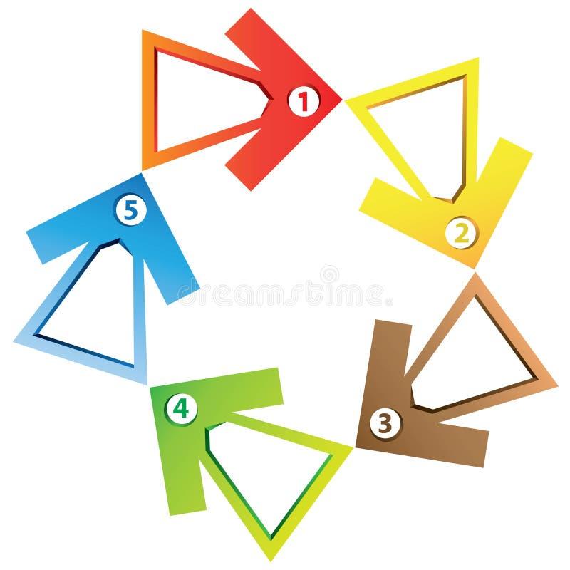 Strzała proces diagram ilustracja wektor