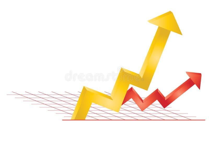 strzała wykresu straty zysków ilustracja wektor