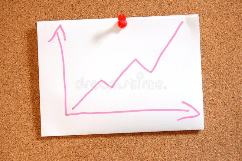 strzałkowaty biznesowego wykresu wzrostowy seans obraz royalty free