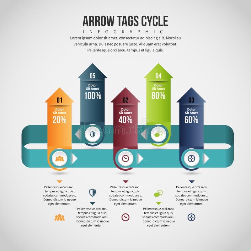 Strzałkowaty etykietka cykl Infographic ilustracji