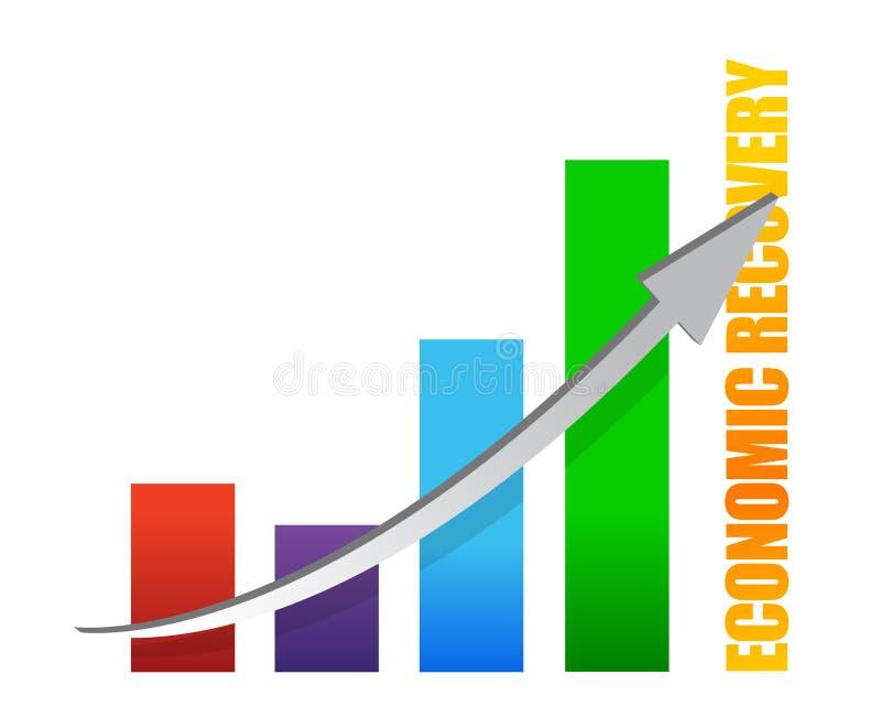 strzałkowaty mapy gospodarki ilustraci wyzdrowienie royalty ilustracja