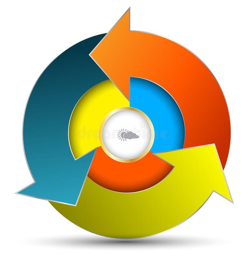 Strzałkowaty okrąg dla biznesowego pojęcia ilustracja wektor