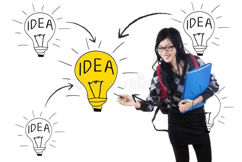 Studententekening die lightbulb idee symboliseren stock afbeelding