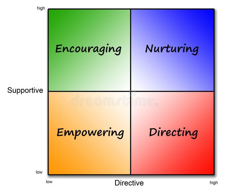 styl przywództwa