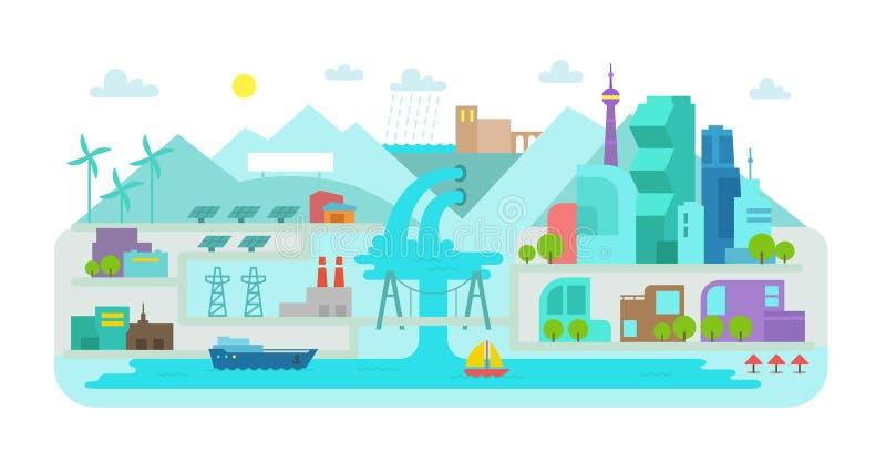 Style plat Ville de paysage Rivière, pont et lac de terrain Énergie solaire Centrale hydroélectrique illustration libre de droits