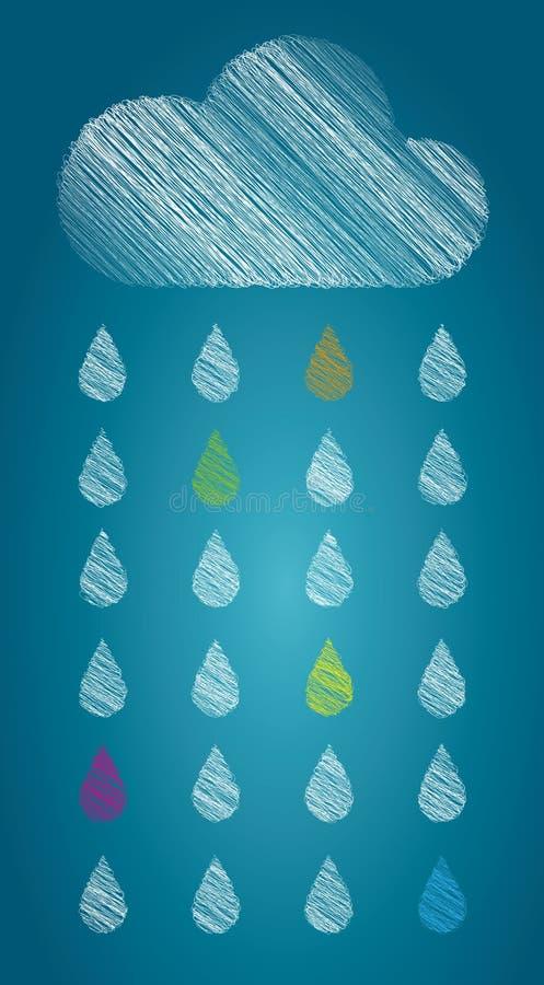 Stylizowana chmura z raindrops royalty ilustracja