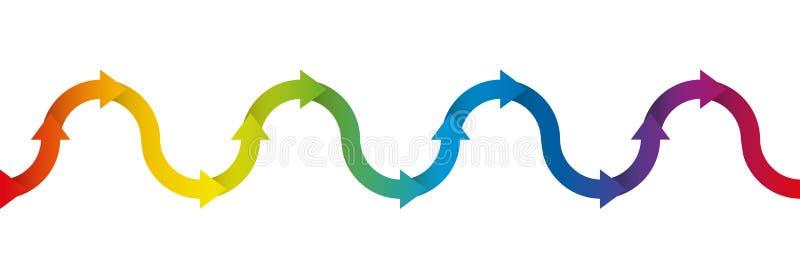 Su e giù l'arcobaleno di simbolo freccia colorata Wave royalty illustrazione gratis