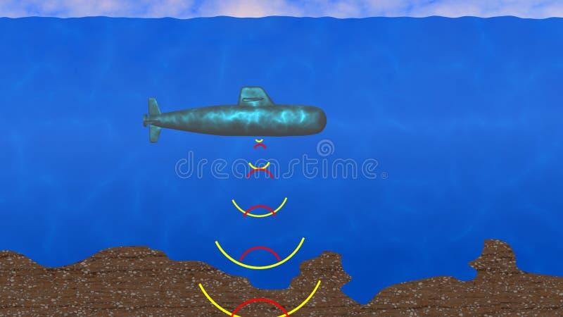 Sonar search sound wave icon. radar icon.