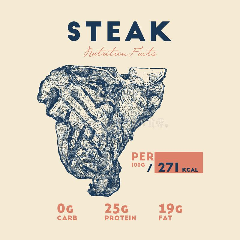 Subsidios por enfermedad del filete de carne de vaca stock de ilustración