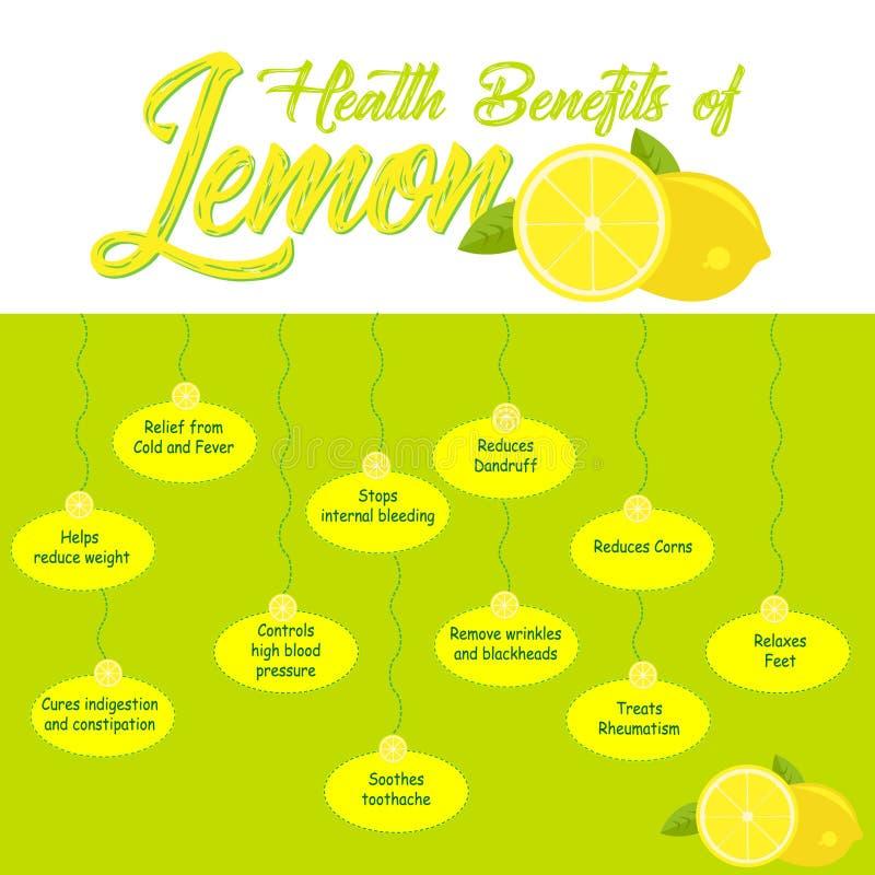 Subsidios por enfermedad del limón Agua del limón fotografía de archivo