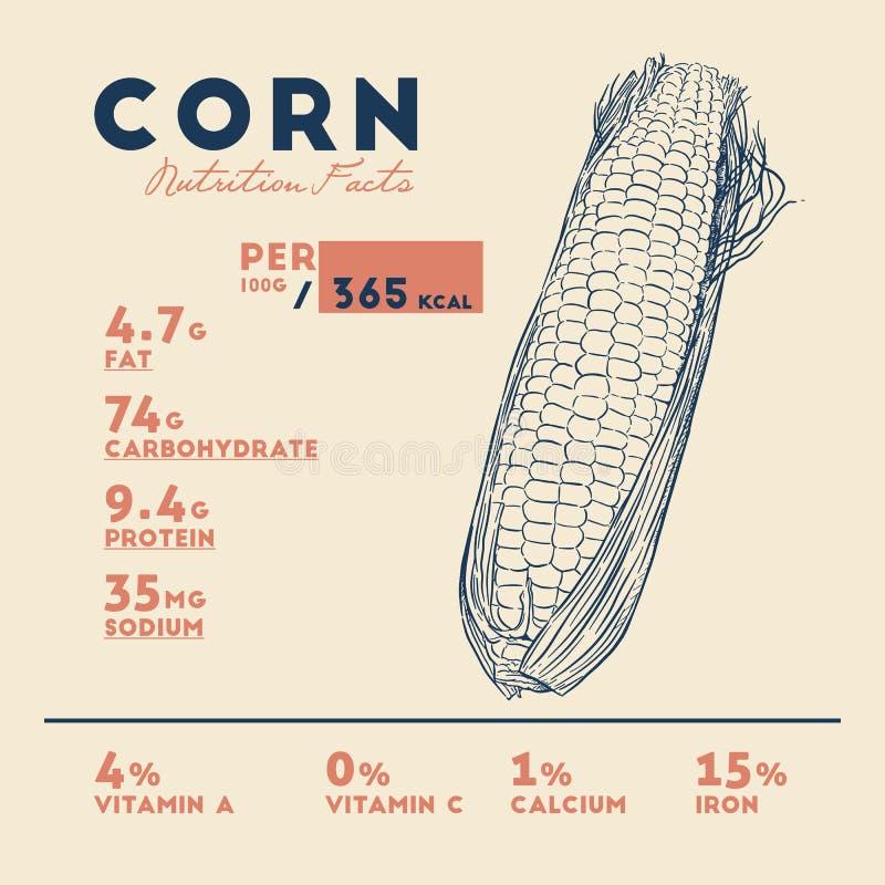 Subsidios por enfermedad del maíz ilustración del vector