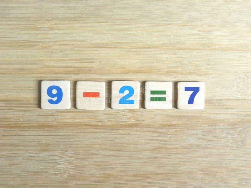 Substracción de dos números imágenes de archivo libres de regalías