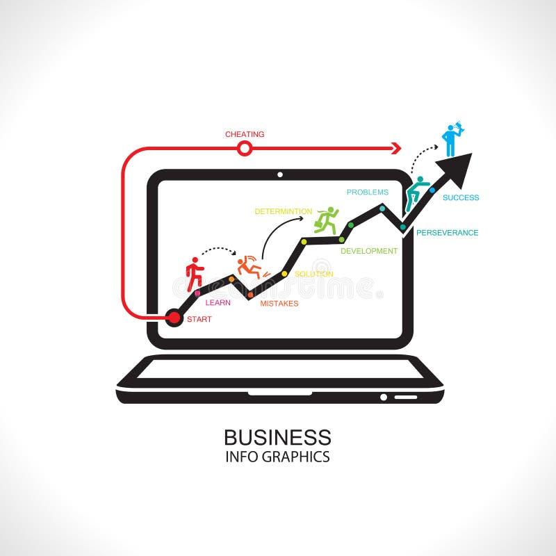 Succès de graphique de gestion, illustration ENV 10 illustration stock