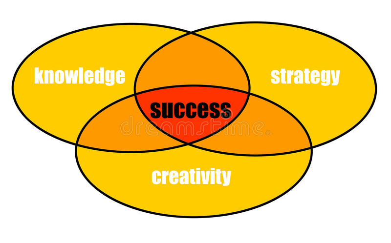 Success royalty free illustration
