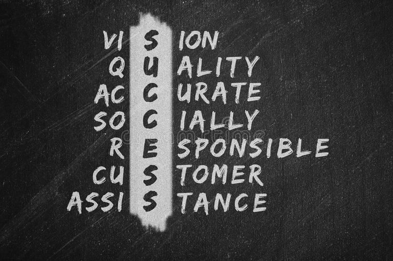 Success. And other related words, handwritten in crossword on blackboard.Business concept royalty free stock image