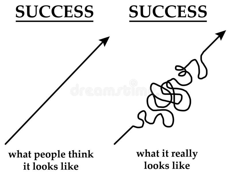 Success. Difference between the perception and reality of success vector illustration