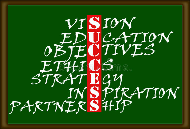 Success chart. The word success highlighted in a chart on a green board vector illustration